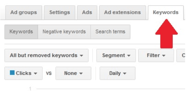 To set and tweak manual bids, head over to your keywords tab.
