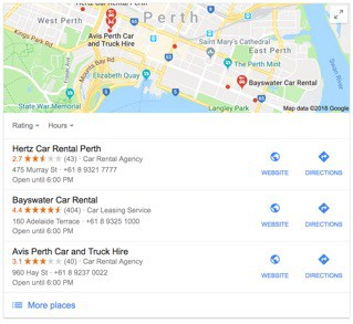 Perth Web Design Marketing Local SEO AdWords