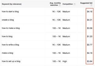 Perth Web Design SEO Adwords Marketing