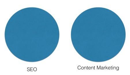 Improve SEO With Blogs Perth Web Design